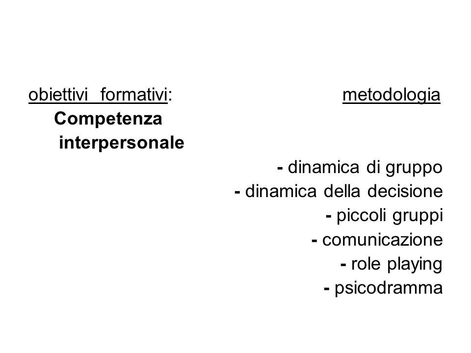 obiettivi formativi: metodologia Competenza interpersonale - dinamica di gruppo - dinamica della decisione - piccoli gruppi - comunicazione - role pla