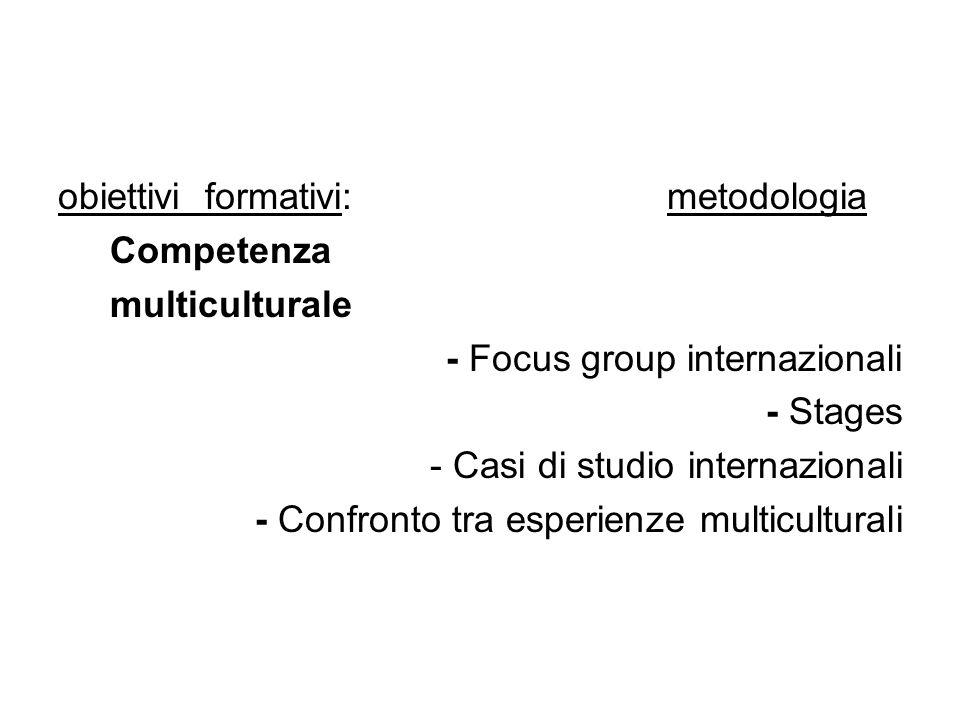 obiettivi formativi: metodologia Competenza multiculturale - Focus group internazionali - Stages - Casi di studio internazionali - Confronto tra esper