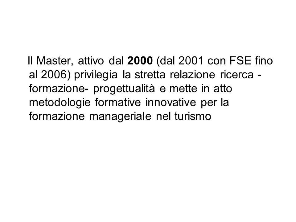 Il Master, attivo dal 2000 (dal 2001 con FSE fino al 2006) privilegia la stretta relazione ricerca - formazione- progettualità e mette in atto metodol