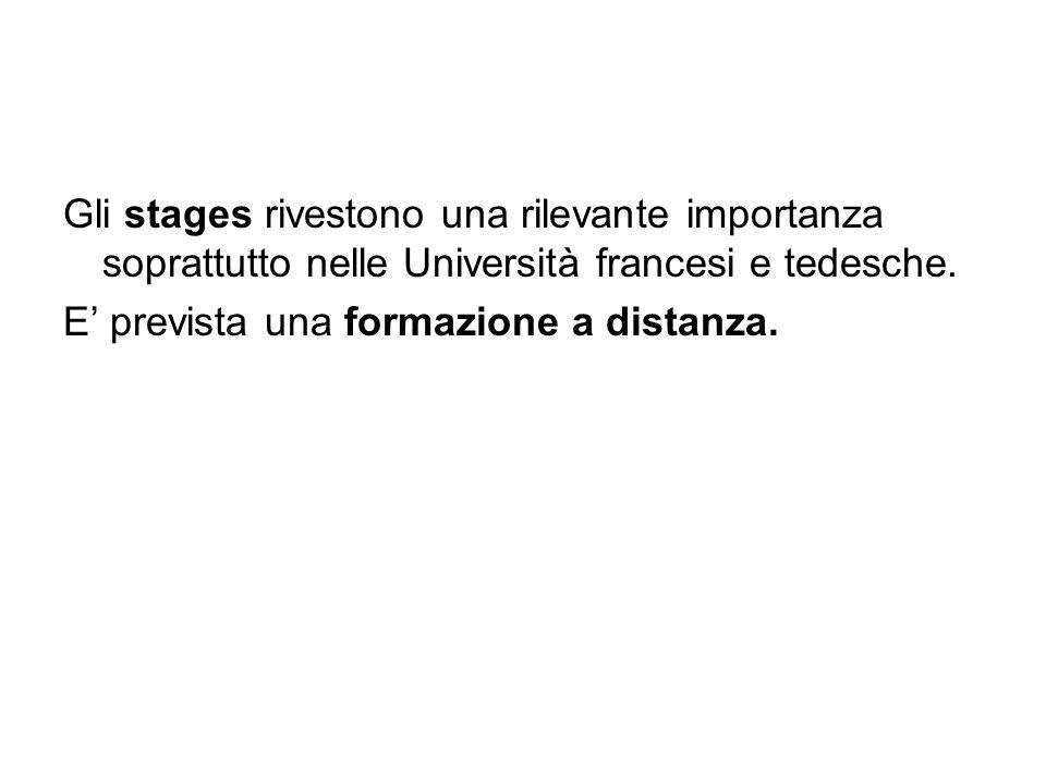 Gli stages rivestono una rilevante importanza soprattutto nelle Università francesi e tedesche. E prevista una formazione a distanza.