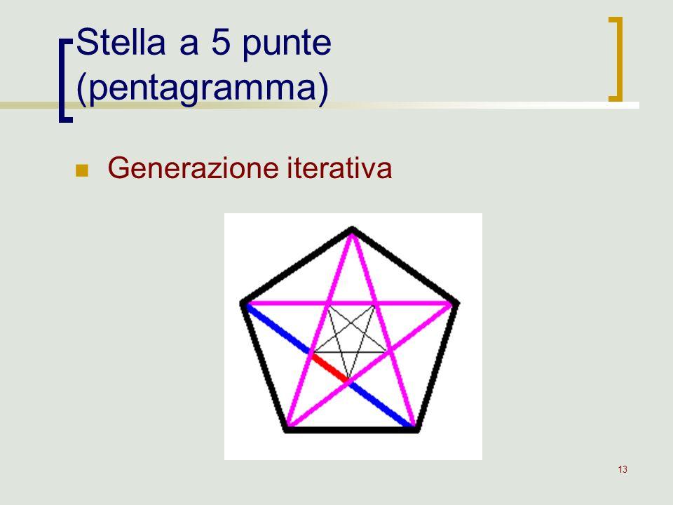13 Generazione iterativa Stella a 5 punte (pentagramma)