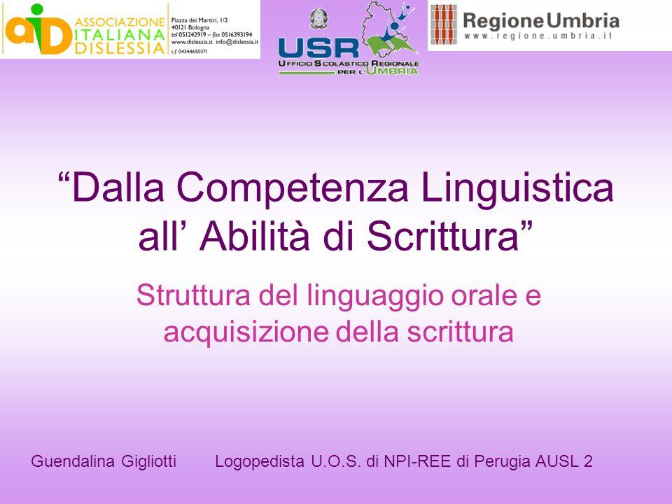 Dalla Competenza Linguistica all Abilità di Scrittura Struttura del linguaggio orale e acquisizione della scrittura Guendalina Gigliotti Logopedista U