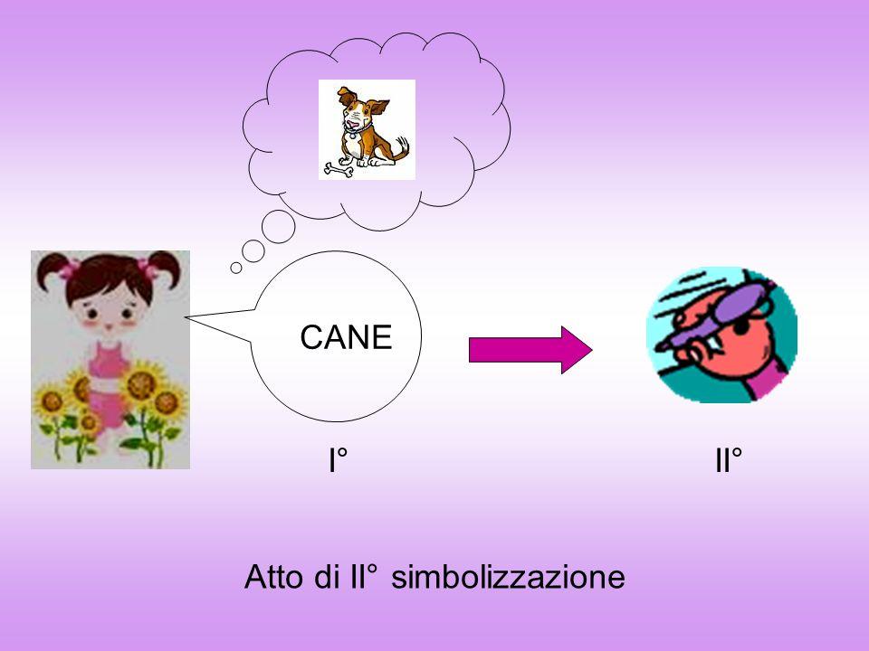 CANE Atto di II° simbolizzazione I°II°