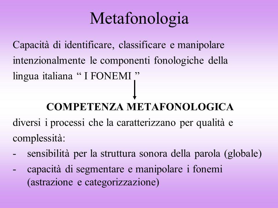 Metafonologia Capacità di identificare, classificare e manipolare intenzionalmente le componenti fonologiche della lingua italiana I FONEMI COMPETENZA