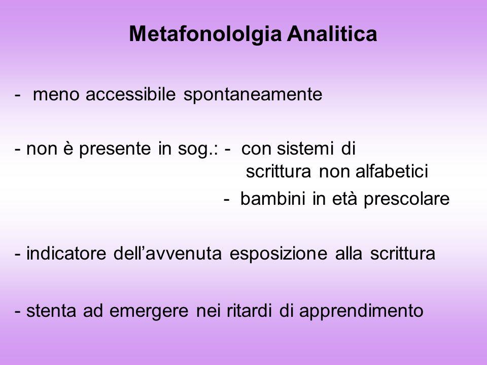 Metafonololgia Analitica -meno accessibile spontaneamente - non è presente in sog.: - con sistemi di scrittura non alfabetici - bambini in età prescol