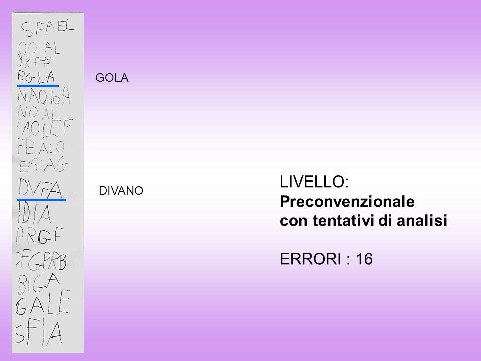 GOLA DIVANO LIVELLO: Preconvenzionale con tentativi di analisi ERRORI : 16
