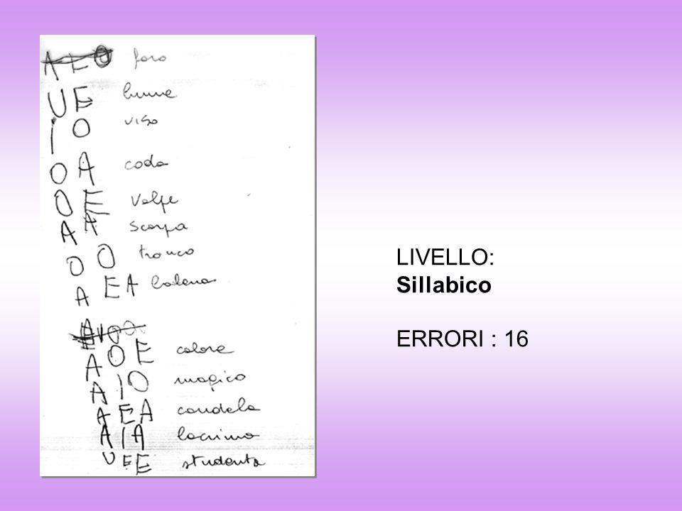 LIVELLO: Sillabico ERRORI : 16
