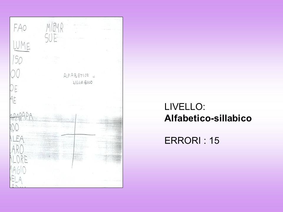 LIVELLO: Alfabetico-sillabico ERRORI : 15