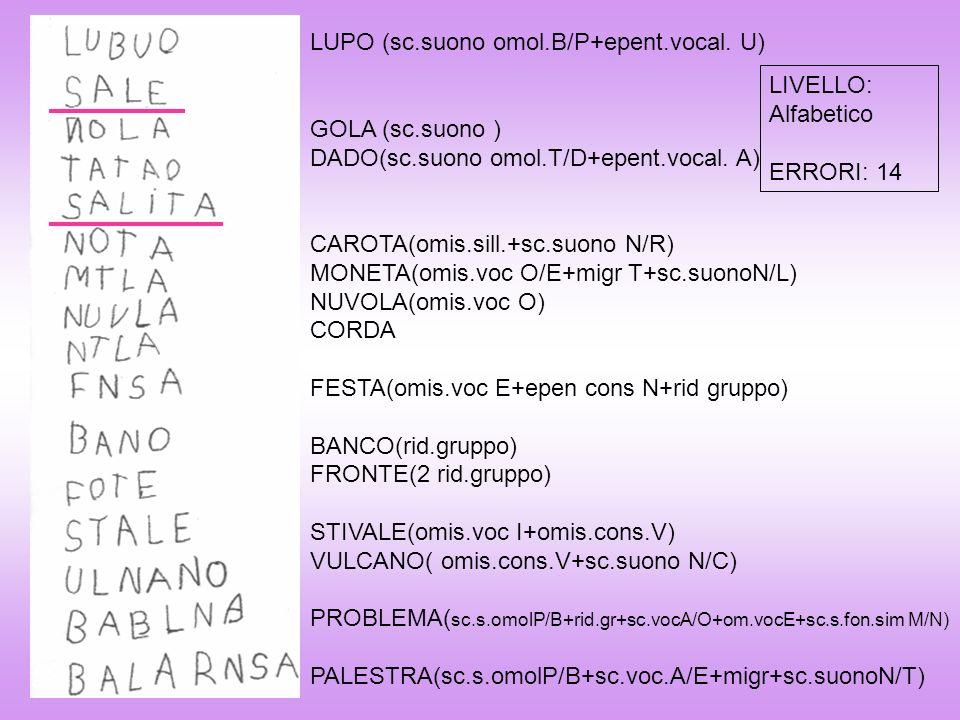 LUPO (sc.suono omol.B/P+epent.vocal. U) GOLA (sc.suono ) DADO(sc.suono omol.T/D+epent.vocal. A) CAROTA(omis.sill.+sc.suono N/R) MONETA(omis.voc O/E+mi