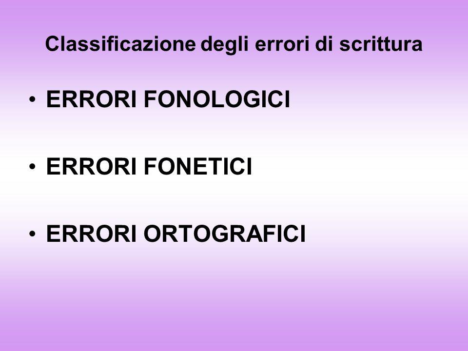 Classificazione degli errori di scrittura ERRORI FONOLOGICI ERRORI FONETICI ERRORI ORTOGRAFICI
