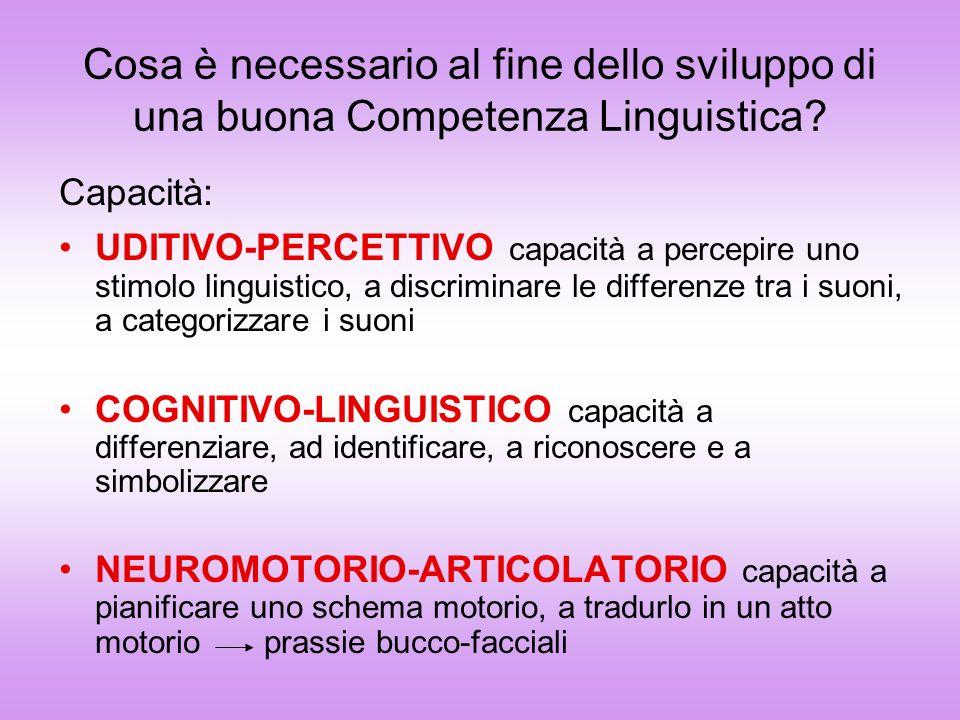 Cosa è necessario al fine dello sviluppo di una buona Competenza Linguistica? Capacità: UDITIVO-PERCETTIVO capacità a percepire uno stimolo linguistic