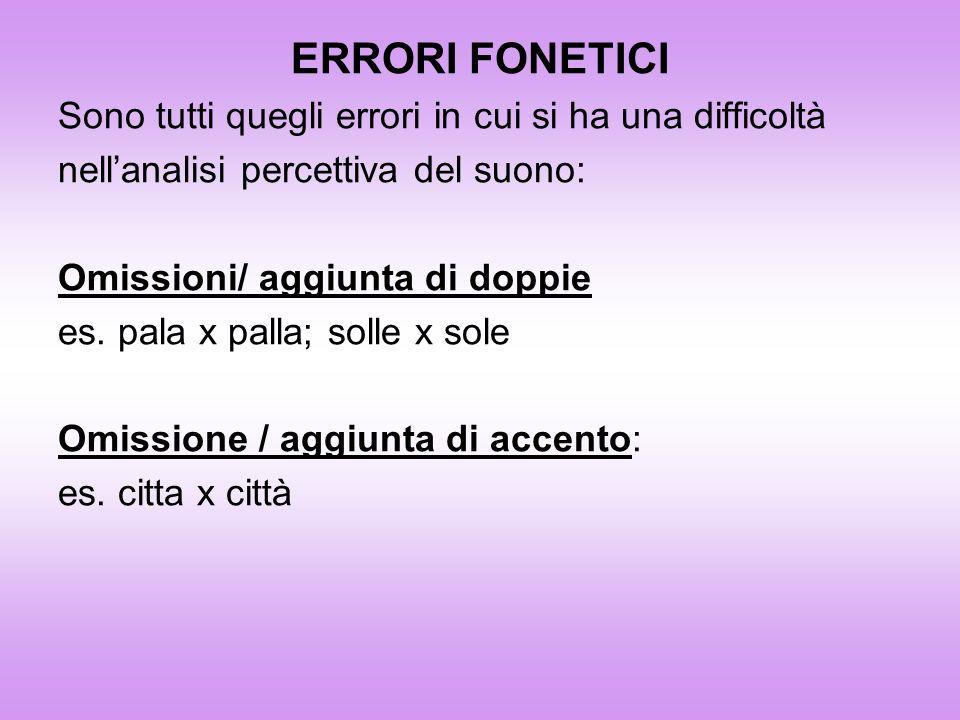ERRORI FONETICI Sono tutti quegli errori in cui si ha una difficoltà nellanalisi percettiva del suono: Omissioni/ aggiunta di doppie es. pala x palla;