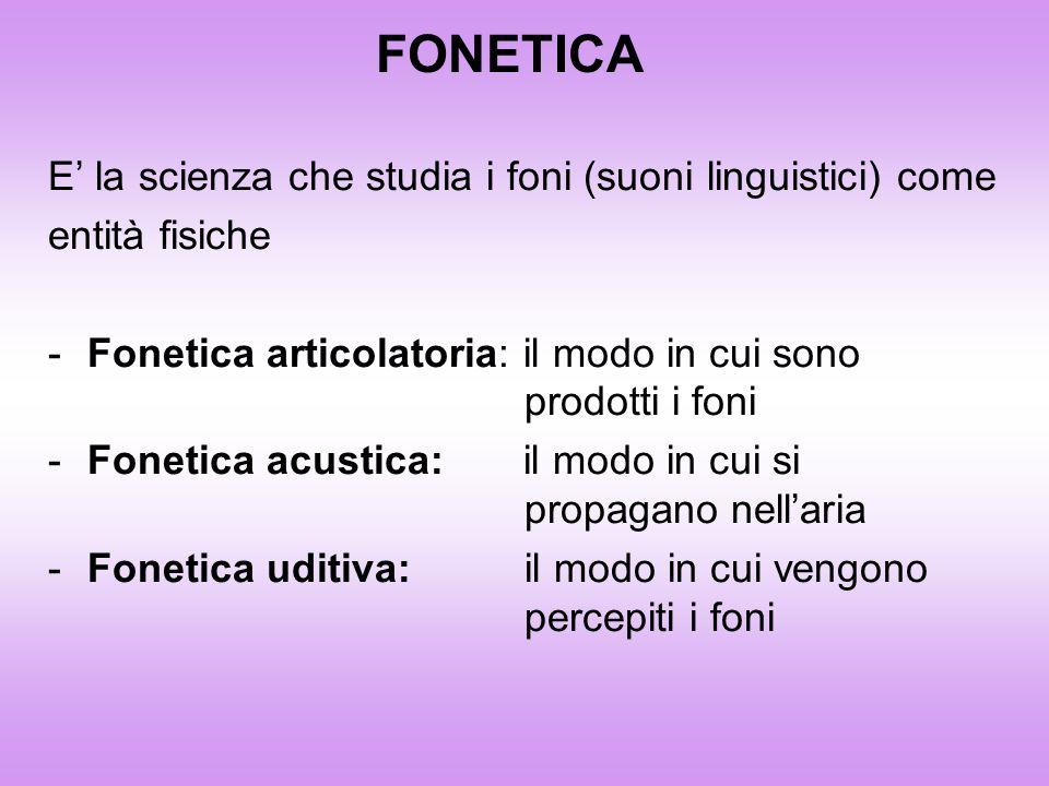 FONETICA E la scienza che studia i foni (suoni linguistici) come entità fisiche -Fonetica articolatoria: il modo in cui sono prodotti i foni -Fonetica