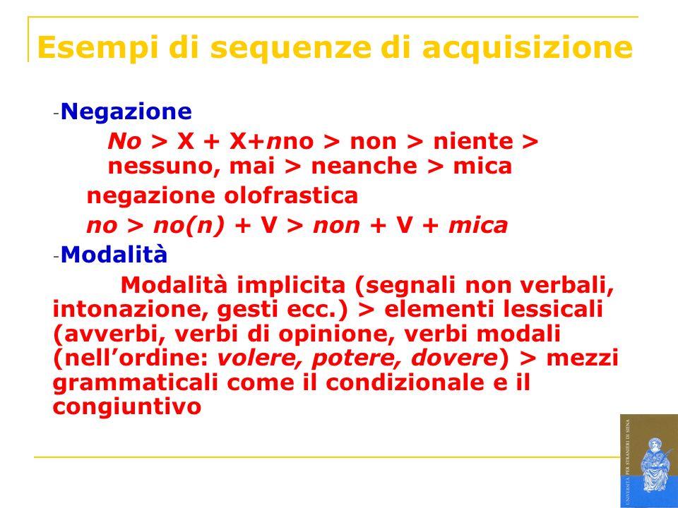 Esempi di sequenze di acquisizione - Negazione No > X + X+nno > non > niente > nessuno, mai > neanche > mica negazione olofrastica no > no(n) + V > no