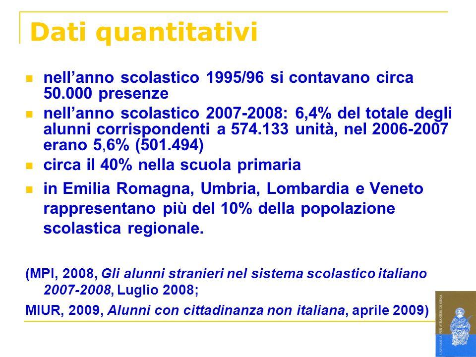 Dati quantitativi nellanno scolastico 1995/96 si contavano circa 50.000 presenze nellanno scolastico 2007-2008: 6,4% del totale degli alunni corrispon