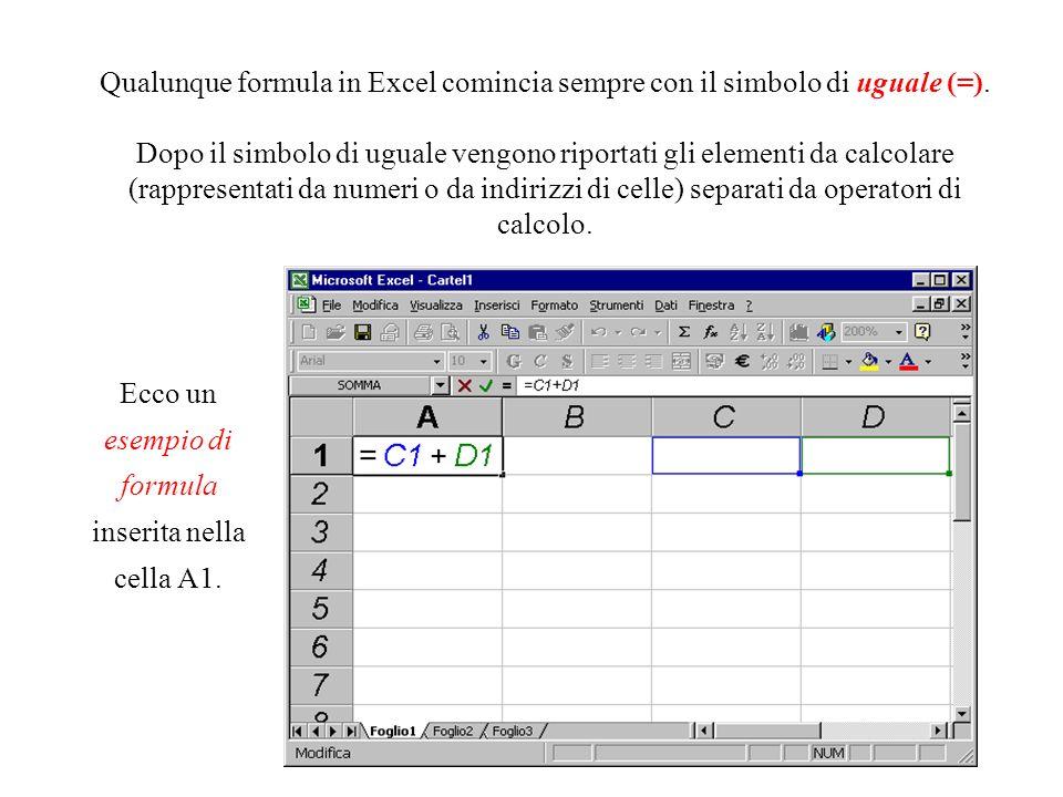 Qualunque formula in Excel comincia sempre con il simbolo di uguale (=).