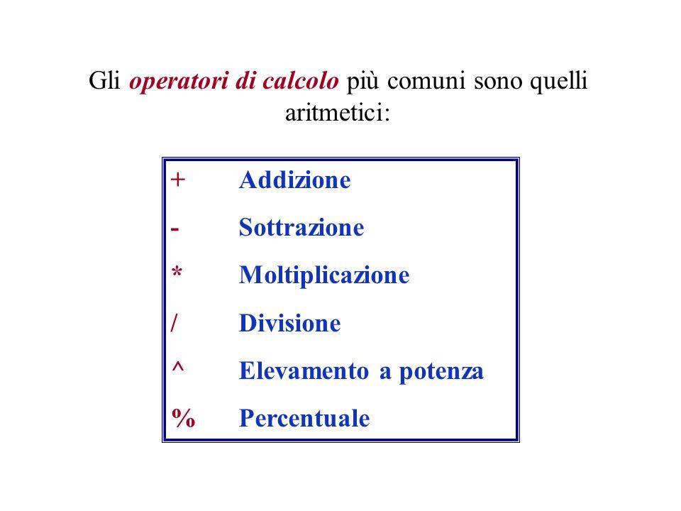 Gli operatori di calcolo più comuni sono quelli aritmetici: + Addizione - Sottrazione *Moltiplicazione / Divisione ^ Elevamento a potenza % Percentuale