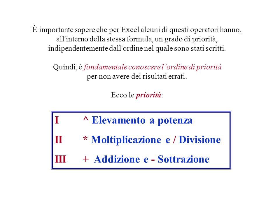 Gli operatori di calcolo più comuni sono quelli aritmetici: + Addizione - Sottrazione *Moltiplicazione / Divisione ^ Elevamento a potenza % Percentual