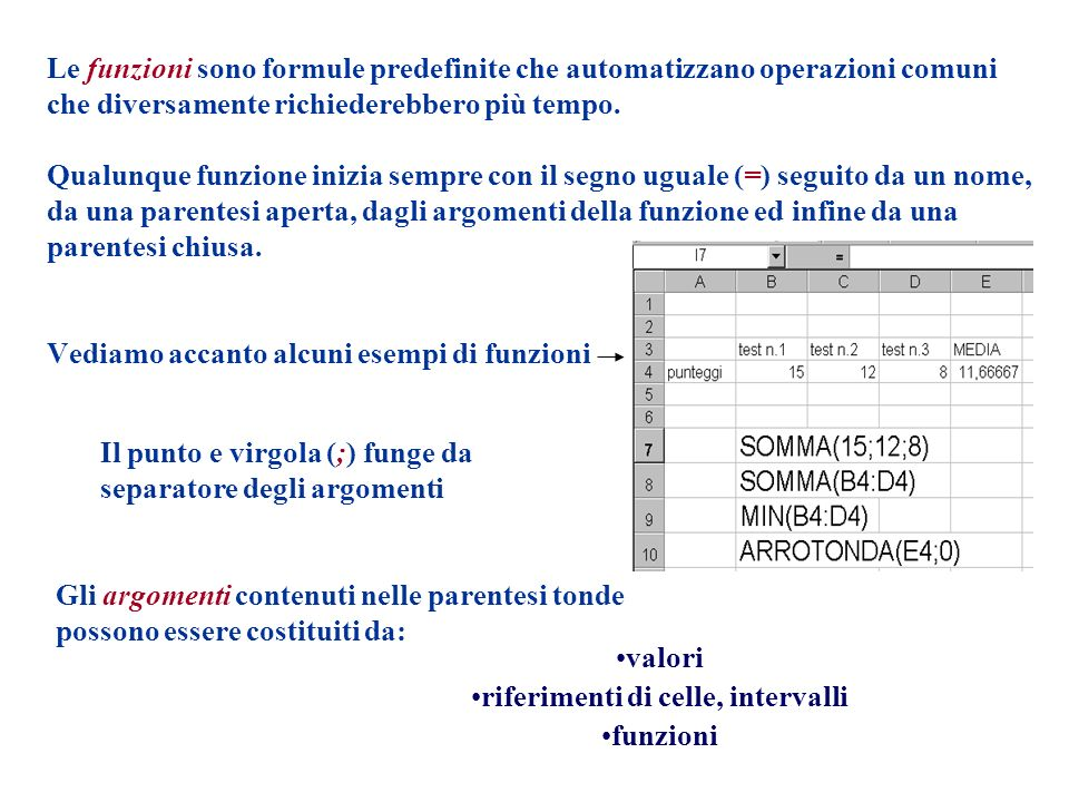 Le funzioni sono formule predefinite che automatizzano operazioni comuni che diversamente richiederebbero più tempo.