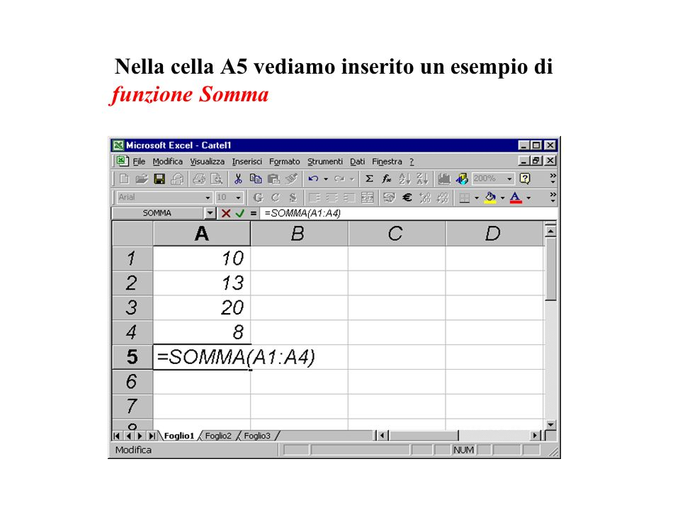 Le funzioni sono formule predefinite che automatizzano operazioni comuni che diversamente richiederebbero più tempo. Qualunque funzione inizia sempre