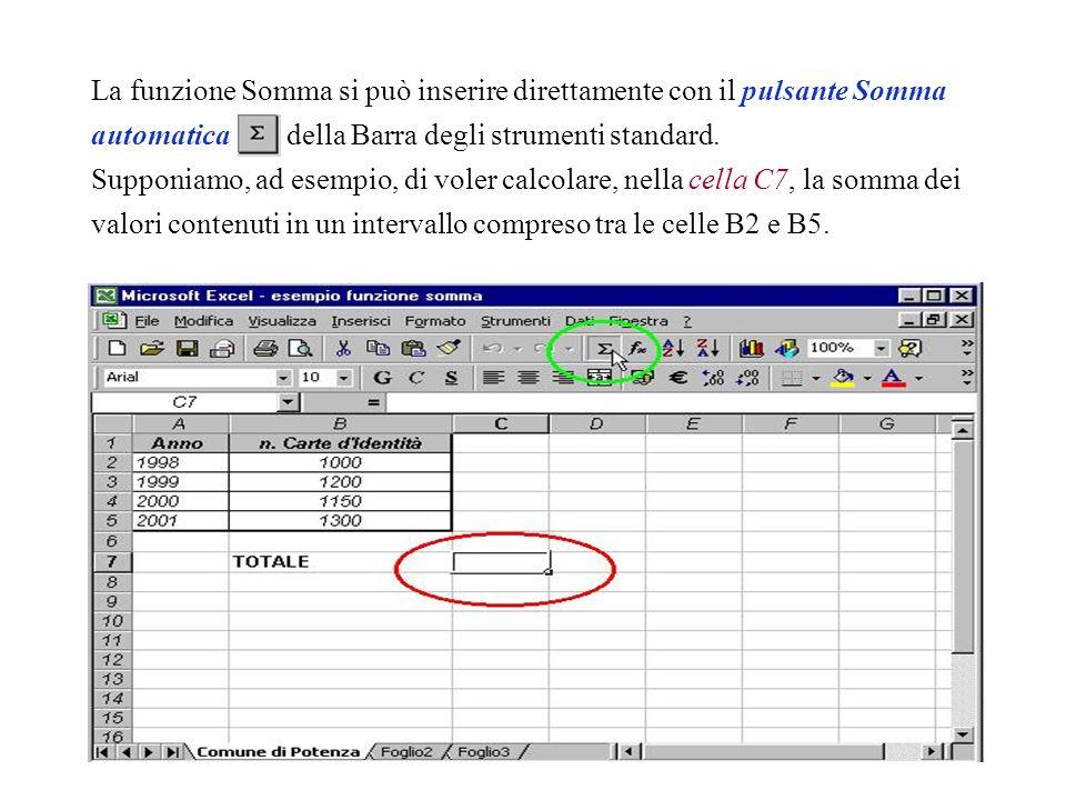 Ecco la scheda Numero della finestra di dialogo Formato celle.