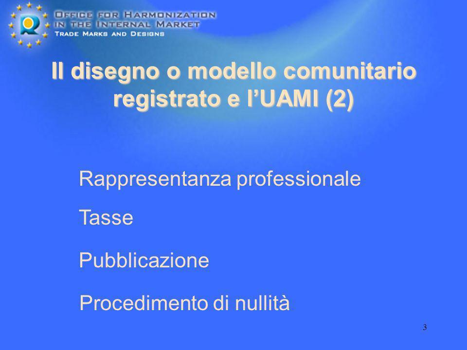 3 Il disegno o modello comunitario registrato e lUAMI (2) Rappresentanza professionale Tasse Pubblicazione Procedimento di nullità