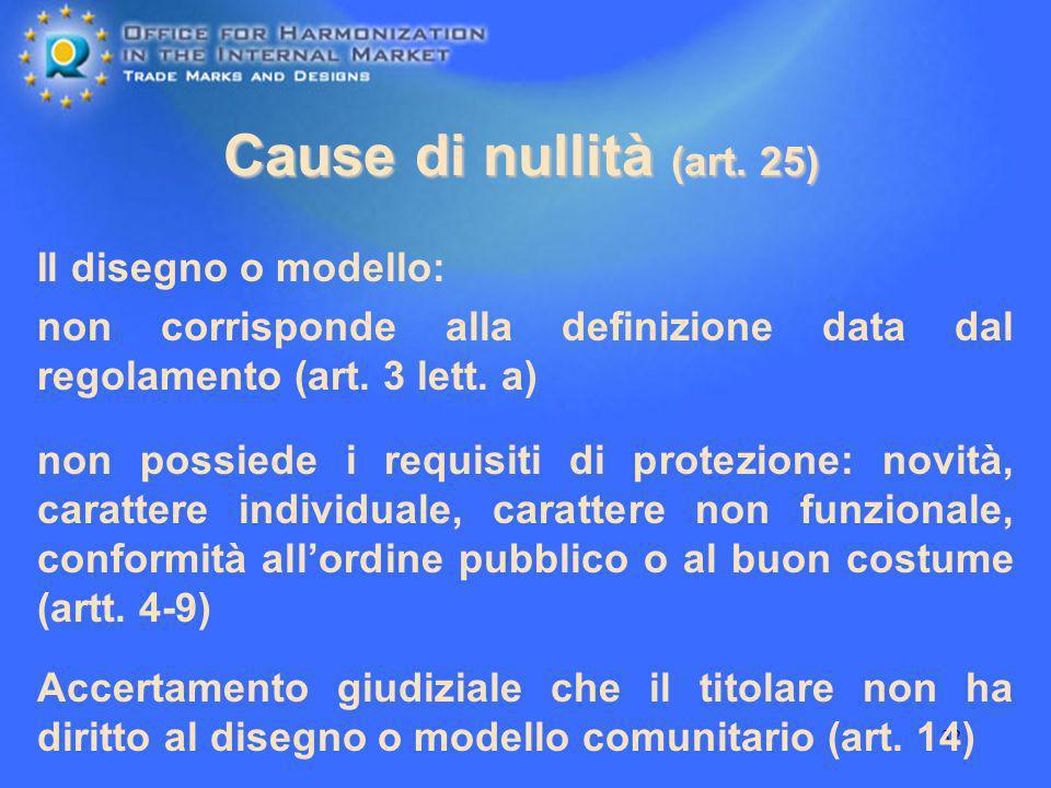32 Cause di nullità (art. 25) Il disegno o modello: non corrisponde alla definizione data dal regolamento (art. 3 lett. a) non possiede i requisiti di
