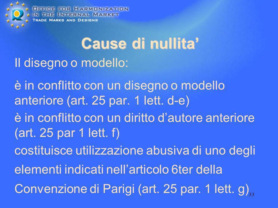 33 Cause di nullita è in conflitto con un disegno o modello anteriore (art. 25 par. 1 lett. d-e) è in conflitto con un diritto dautore anteriore (art.