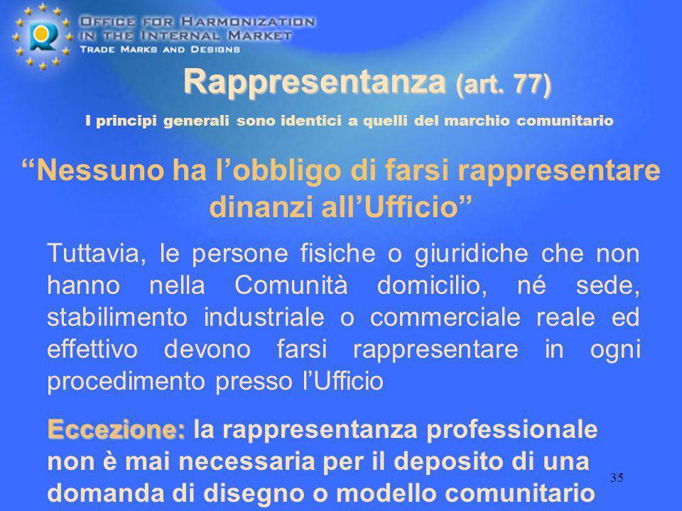 35 Rappresentanza (art. 77) Nessuno ha lobbligo di farsi rappresentare dinanzi allUfficio Tuttavia, le persone fisiche o giuridiche che non hanno nell