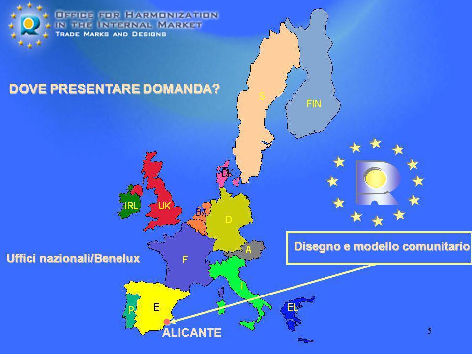 5 Uffici nazionali/Benelux Disegno e modello comunitario DOVE PRESENTARE DOMANDA? ALICANTE