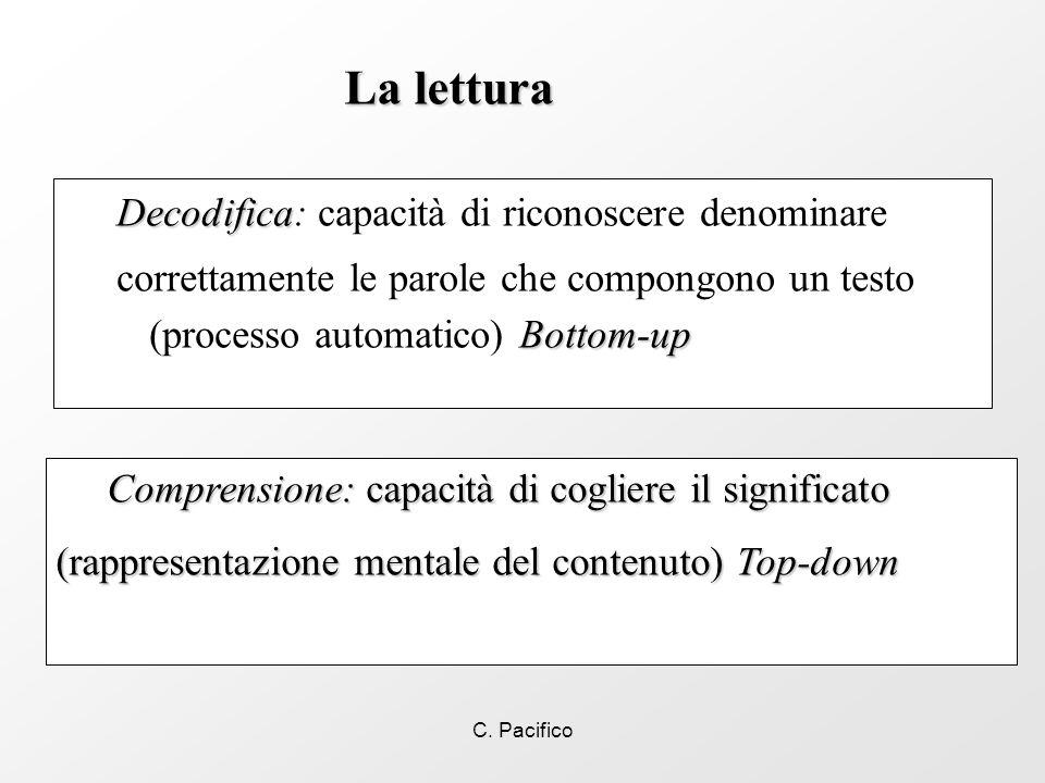 C. Pacifico La lettura Decodifica Decodifica: capacità di riconoscere denominare Bottom-up correttamente le parole che compongono un testo (processo a