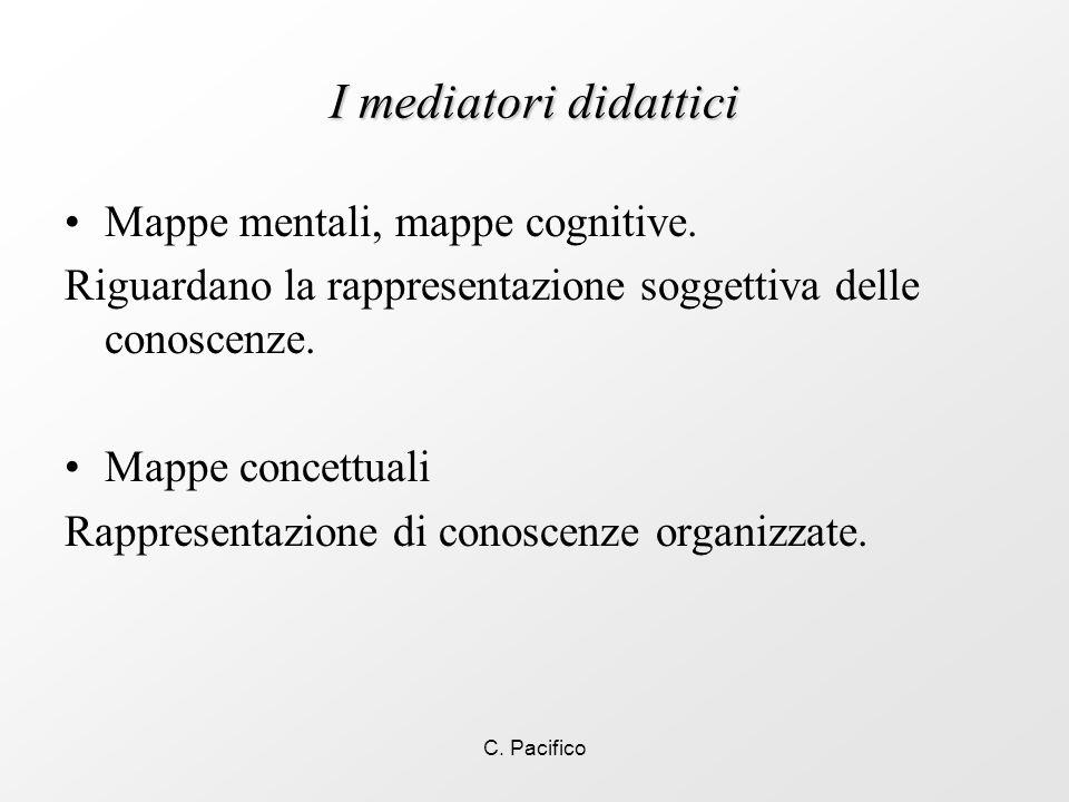 C. Pacifico I mediatori didattici Mappe mentali, mappe cognitive. Riguardano la rappresentazione soggettiva delle conoscenze. Mappe concettuali Rappre