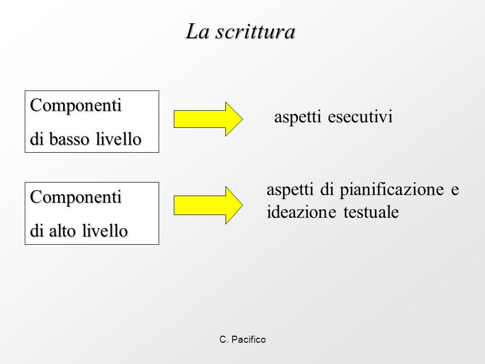 C. Pacifico Componenti di basso livello aspetti esecutivi aspetti di pianificazione e ideazione testuale La scrittura Componenti di alto livello