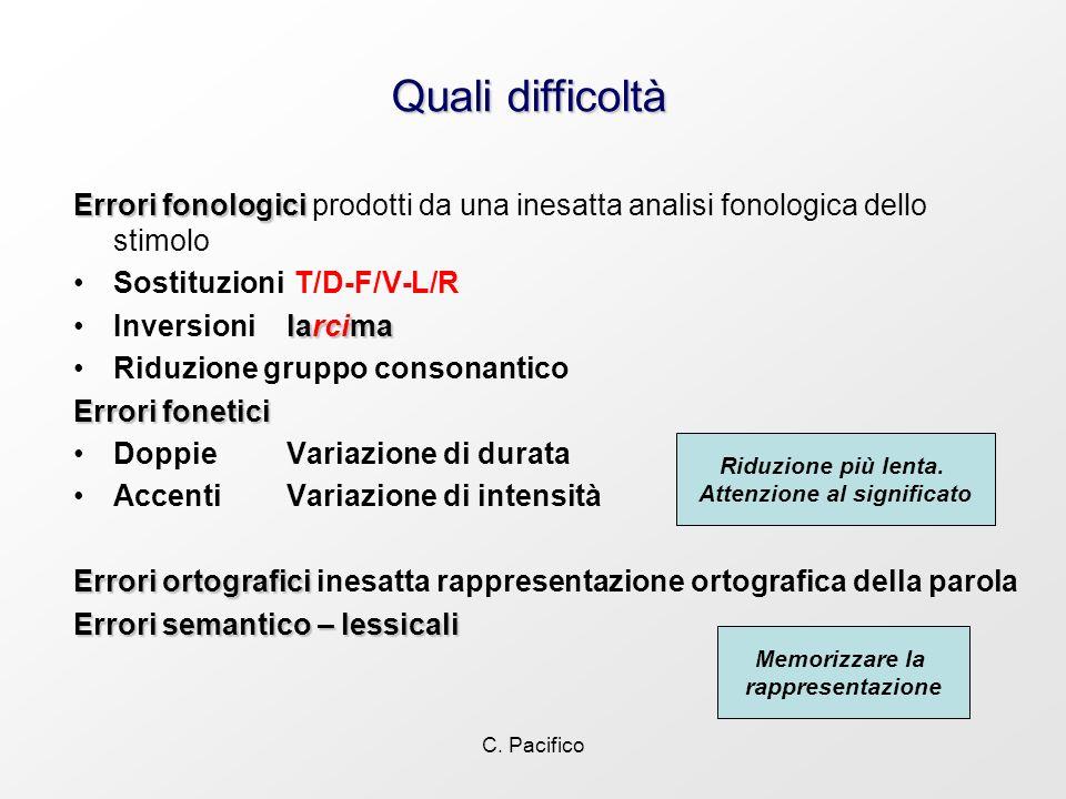 C. Pacifico Errori fonologici Errori fonologici prodotti da una inesatta analisi fonologica dello stimolo Sostituzioni T/D-F/V-L/R larcimaInversioni l