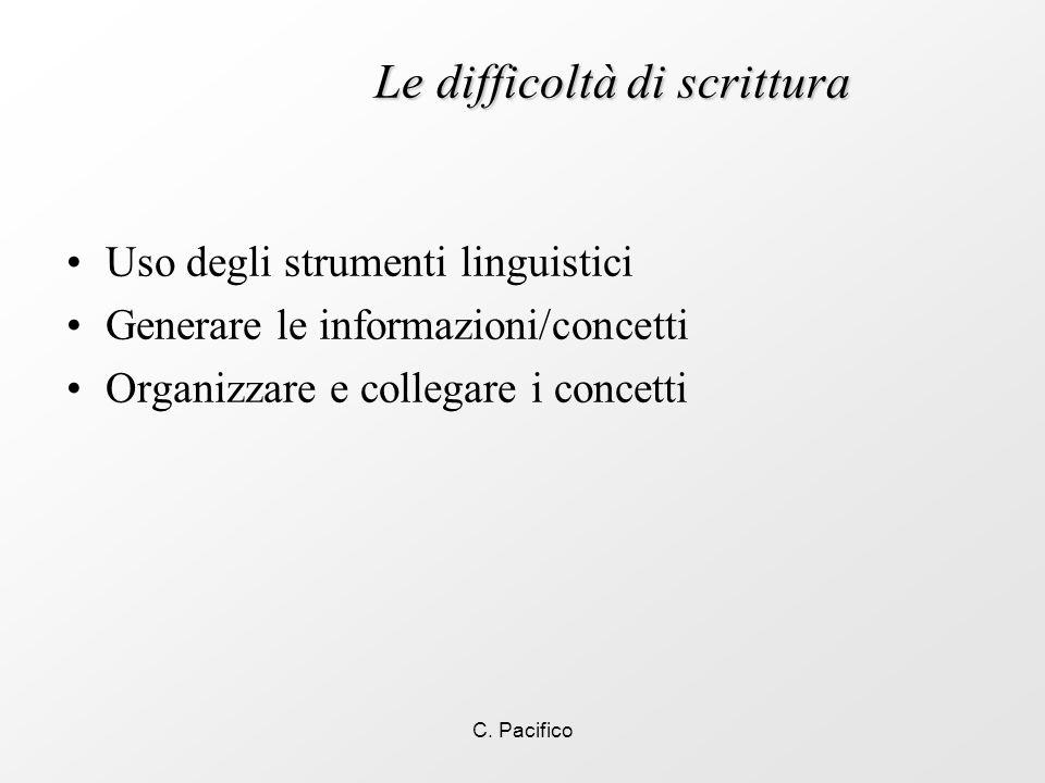 C. Pacifico Le difficoltà di scrittura Uso degli strumenti linguistici Generare le informazioni/concetti Organizzare e collegare i concetti