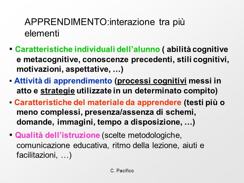 C. Pacifico Caratteristiche individuali dellalunno ( abilità cognitive e metacognitive, conoscenze precedenti, stili cognitivi, motivazioni, aspettati