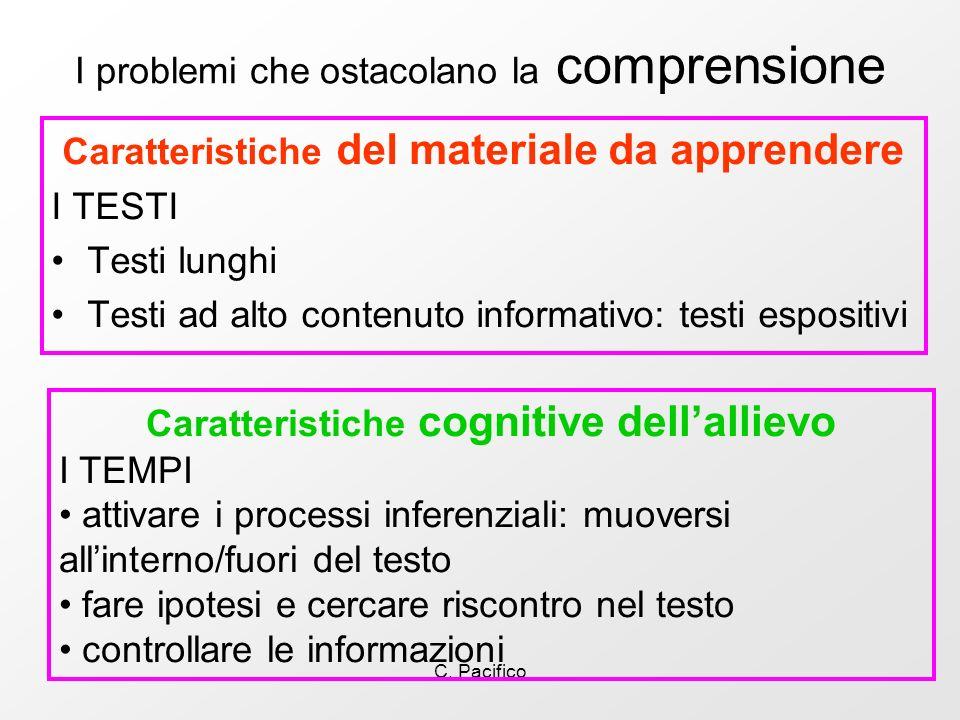 C. Pacifico I problemi che ostacolano la comprensione Caratteristiche del materiale da apprendere I TESTI Testi lunghi Testi ad alto contenuto informa
