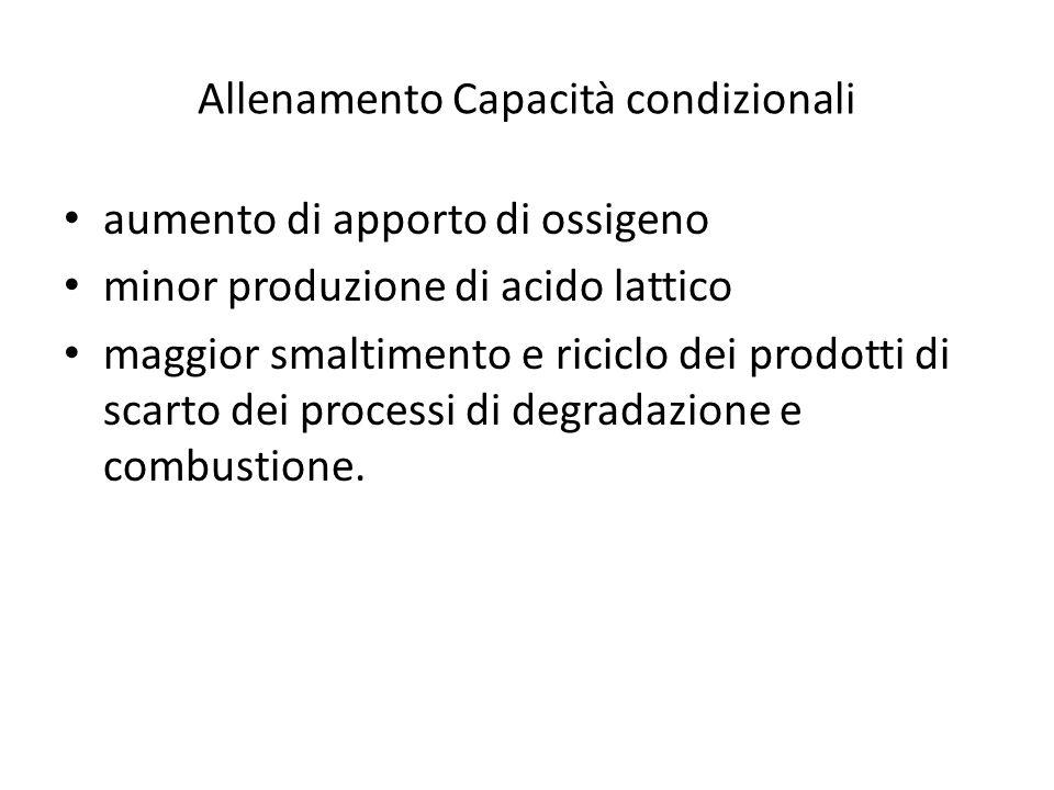 Allenamento Capacità condizionali aumento di apporto di ossigeno minor produzione di acido lattico maggior smaltimento e riciclo dei prodotti di scart
