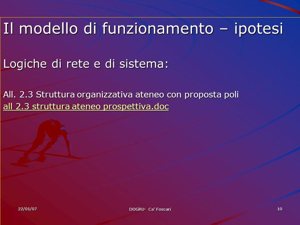 22/01/07 DOGRU- Ca Foscari 10 Il modello di funzionamento – ipotesi Logiche di rete e di sistema: All.