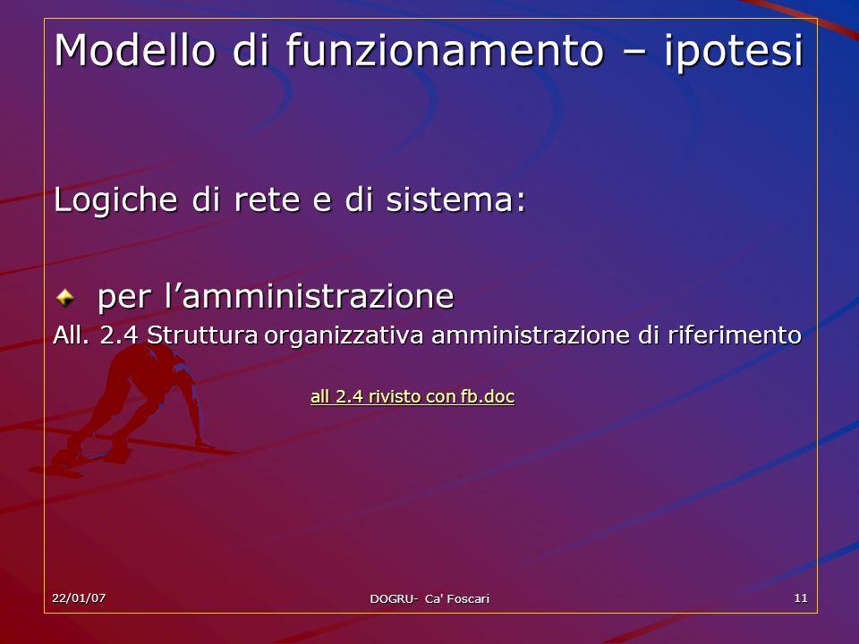 22/01/07 DOGRU- Ca Foscari 11 Modello di funzionamento – ipotesi Logiche di rete e di sistema: per lamministrazione per lamministrazione All.