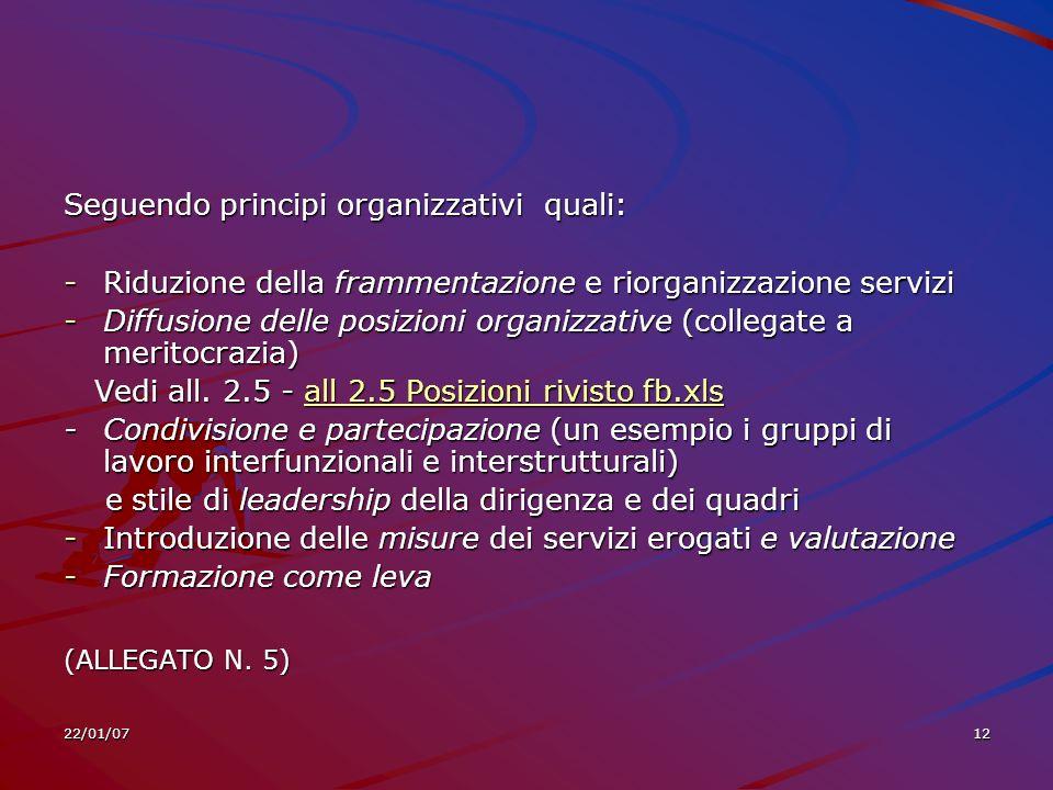 22/01/0712 Seguendo principi organizzativi quali: -Riduzione della frammentazione e riorganizzazione servizi -Diffusione delle posizioni organizzative (collegate a meritocrazia) Vedi all.