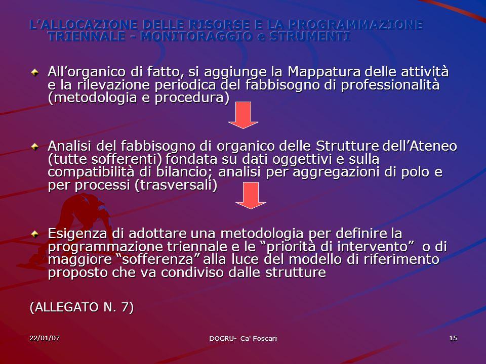 22/01/07 DOGRU- Ca Foscari 15