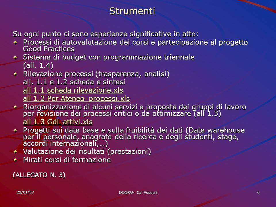 22/01/07 DOGRU- Ca Foscari 6 Su ogni punto ci sono esperienze significative in atto: Processi di autovalutazione dei corsi e partecipazione al progetto Good Practices Sistema di budget con programmazione triennale (all.