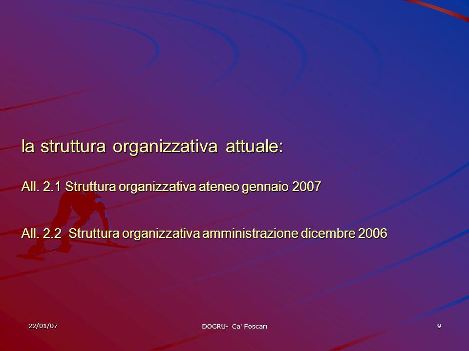 22/01/07 DOGRU- Ca Foscari 9 la struttura organizzativa attuale: All.