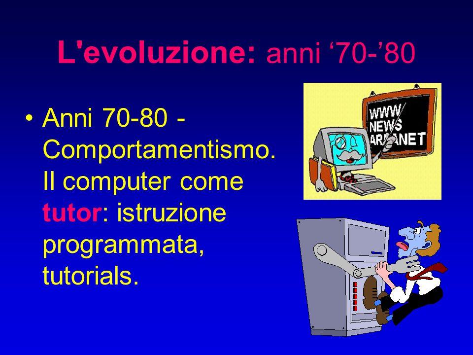 L'evoluzione Il significato delle nuove tecnologie cambia col passare del tempo, generalmente in funzione dell'evolversi delle teorie dell'apprendimen