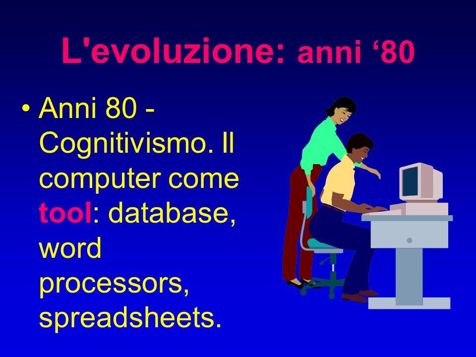 L'evoluzione: anni 70-80 Anni 70-80 - Comportamentismo. Il computer come tutor: istruzione programmata, tutorials.