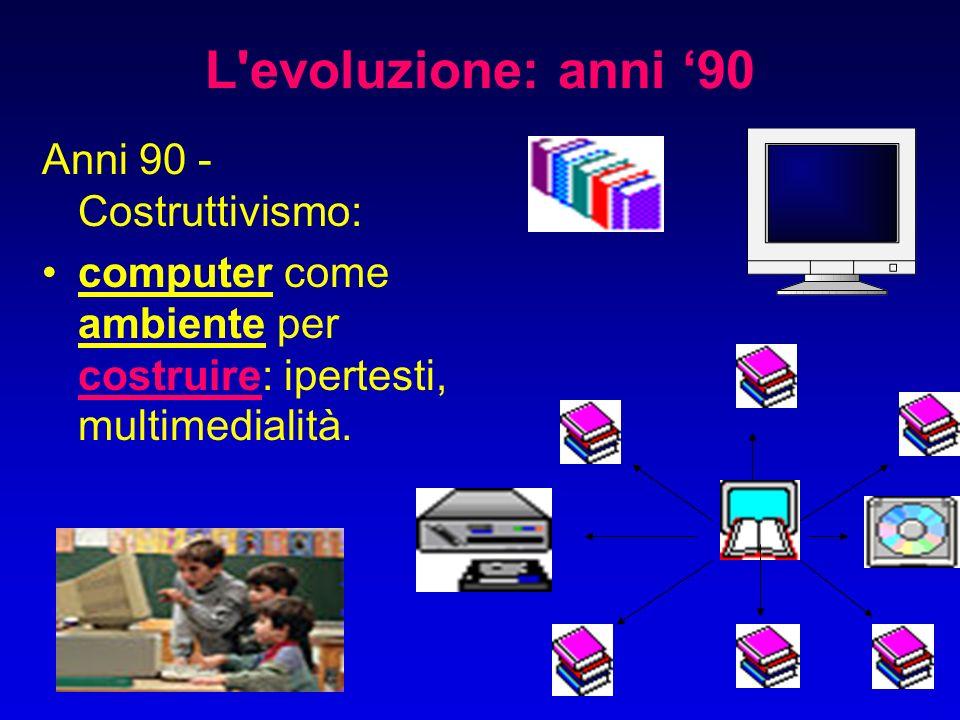 L evoluzione: anni 90 Anni 90 - Costruttivismo: computer come ambiente per costruire: ipertesti, multimedialità.
