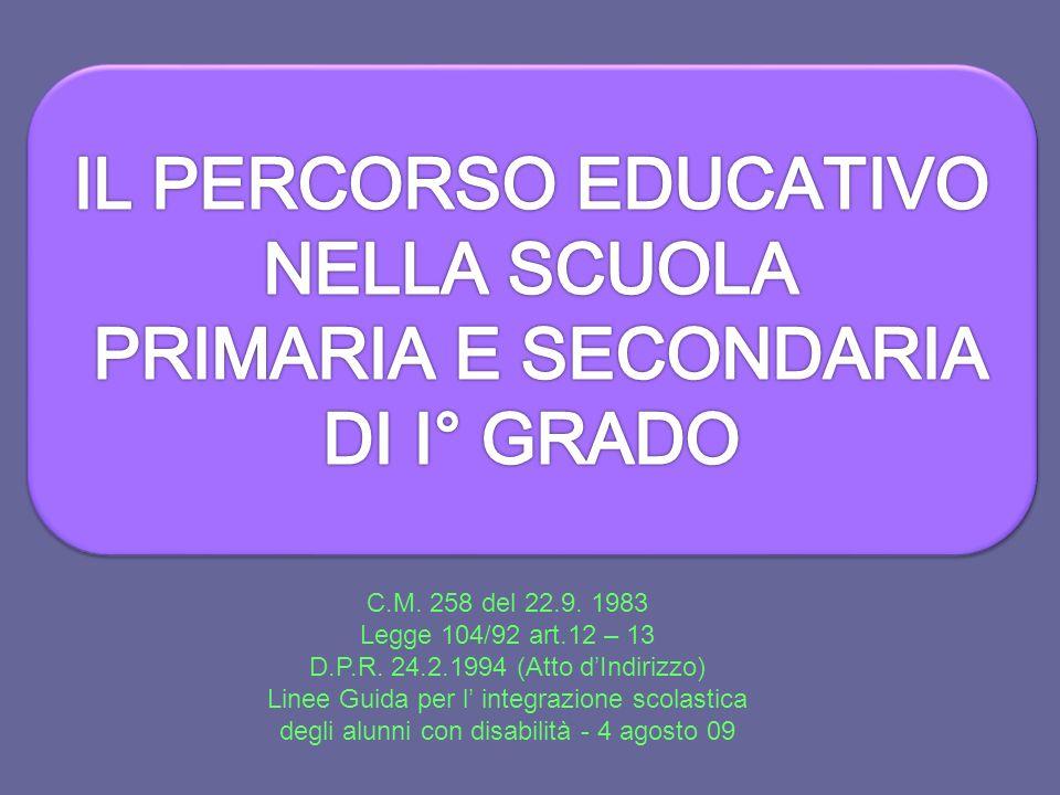 C.M. 258 del 22.9. 1983 Legge 104/92 art.12 – 13 D.P.R. 24.2.1994 (Atto dIndirizzo) Linee Guida per l integrazione scolastica degli alunni con disabil