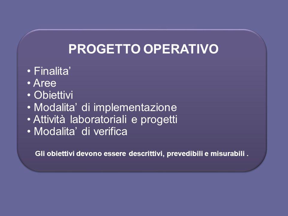 PROGETTO OPERATIVO Finalita Aree Obiettivi Modalita di implementazione Attività laboratoriali e progetti Modalita di verifica Gli obiettivi devono ess