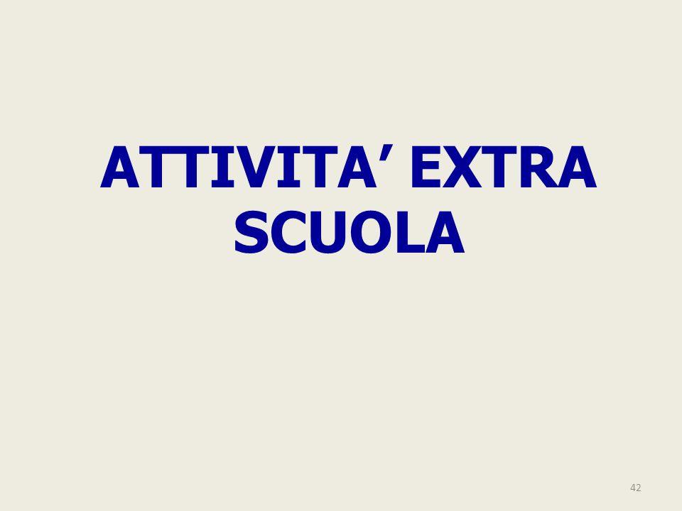 42 ATTIVITA EXTRA SCUOLA